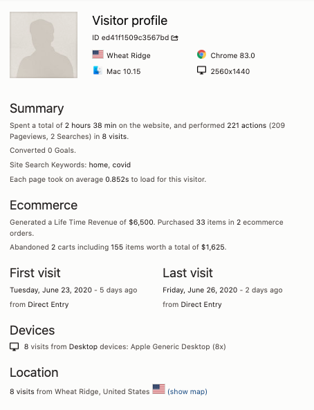 Visitor Profile-Reports of individual user activities